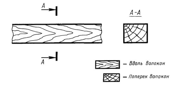 82. Выполнение разрезов на чертеже | Техническая ...