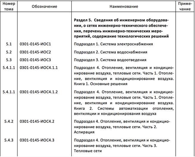 Гост 21. 101-97 титульный лист.